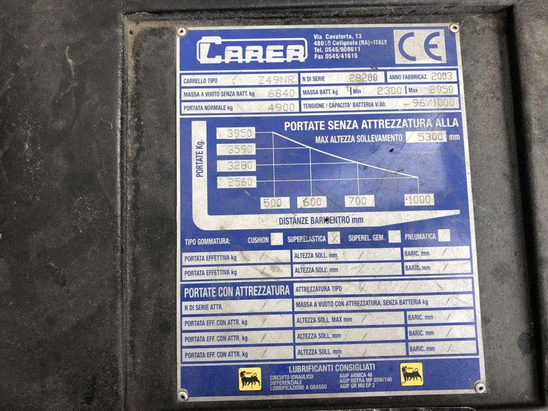 Carer-Z49